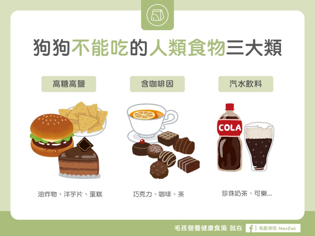 【毛孩食材圖鑑】3大類!狗狗不能吃的人類食物