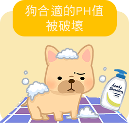 狗狗合適的pH值被破壞