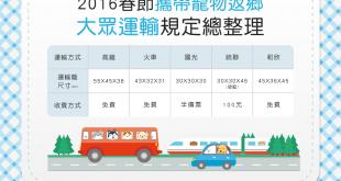 【返鄉過年囉!】2016春節帶寵物返鄉~大眾運輸規定總整理