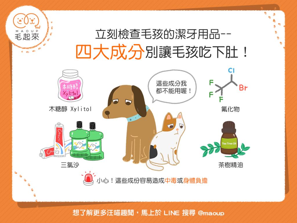 狗貓牙膏危險成分