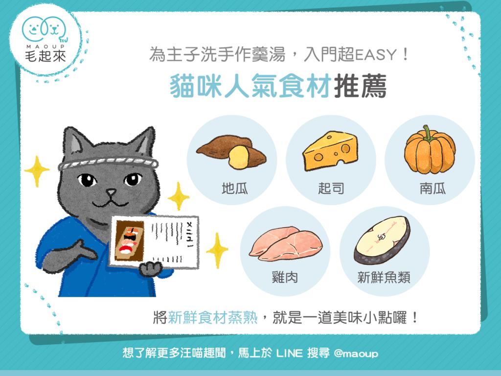 【鮮食烹飪秘訣】貓咪最愛 5 大人氣食材~鮮食入門超EASY!