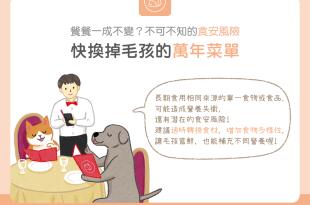 【鮮食烹飪秘訣】不可不知的食安風險!快換掉毛孩的萬年菜單!