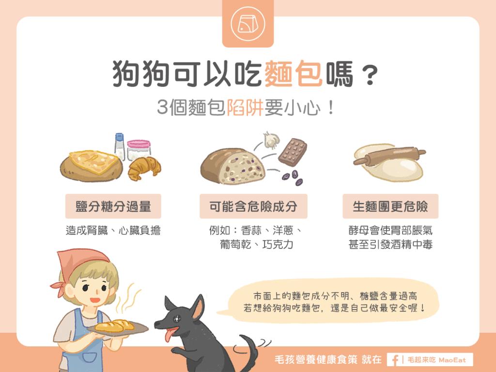 狗狗可以吃麵包糖分鹽分過量酵母中毒