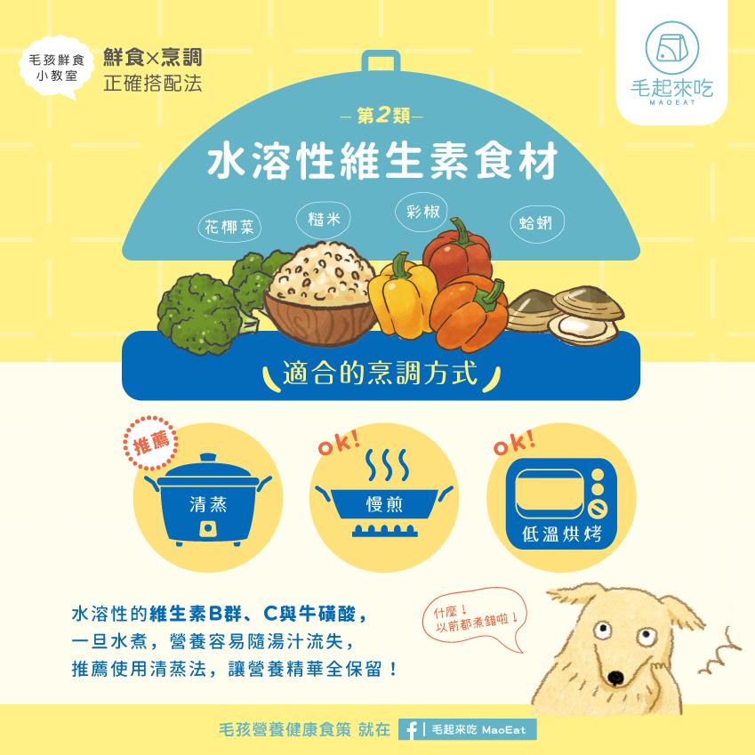 毛孩鮮食小教室鮮食與烹調方式正確搭配法寵物鮮食狗貓鮮食蒸炒煎煮