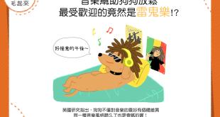 音樂幫助狗狗放鬆,最受歡迎的居然是雷鬼樂?